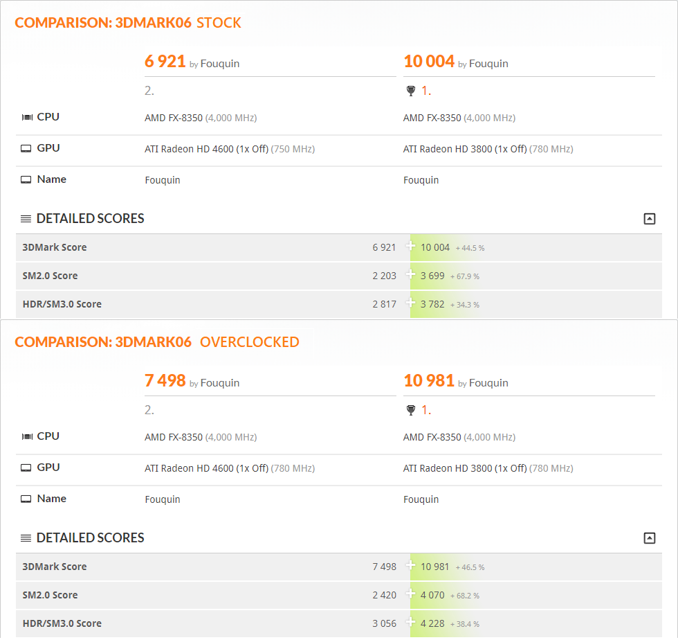 3DMark06%20Results